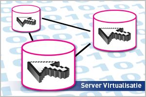 Server Virtualisatie