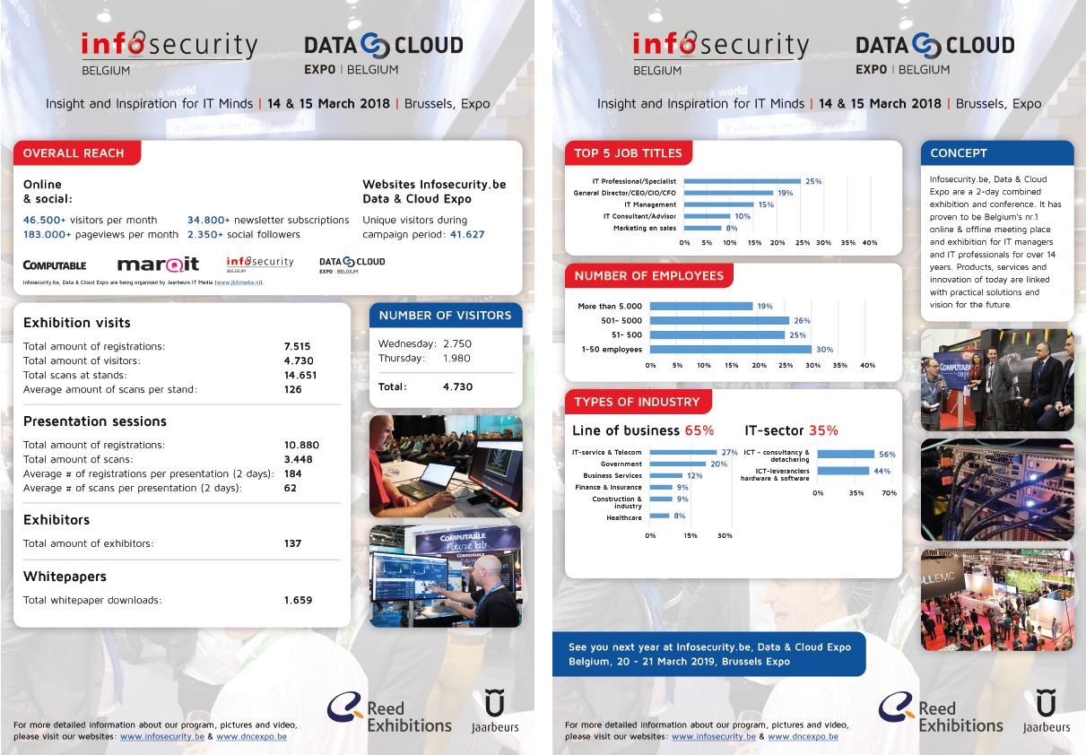 factsheet-infosecurity_be-data-_-cloud-expo-2018.png