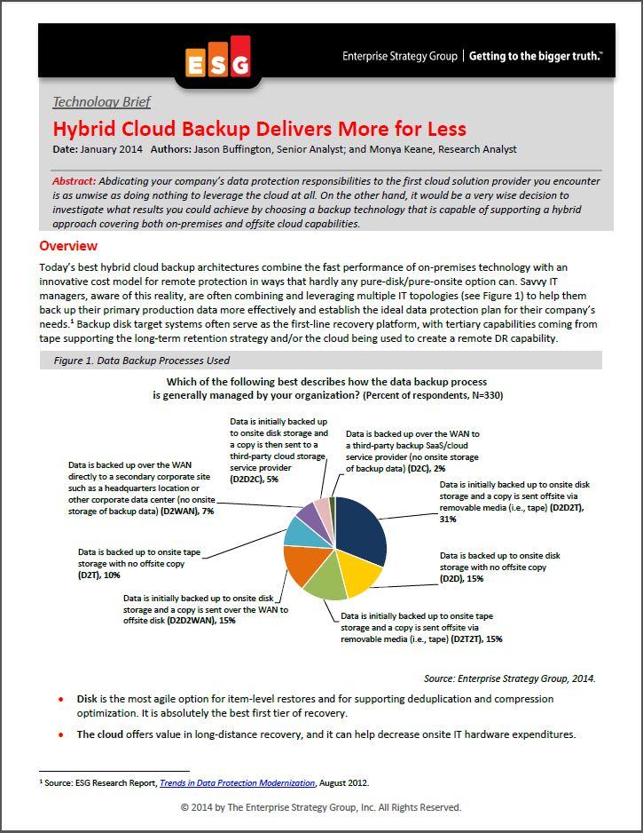 Hybrid Cloud Backup combineert het beste van twee werelden