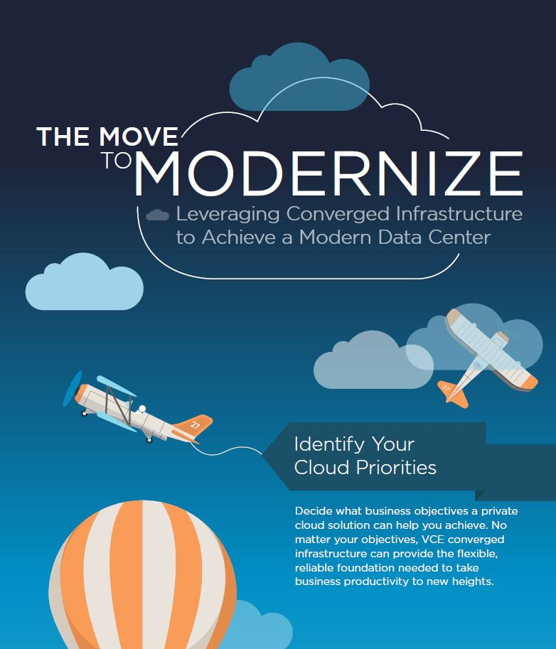Checklist voor de overstap naar een nieuwe cloud omgeving