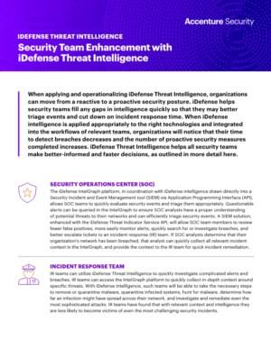 Security Team Enhancement with iDefense Threat Intelligence