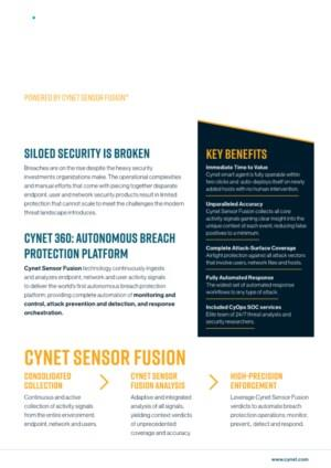 Cynet Autonomous Breach Protection