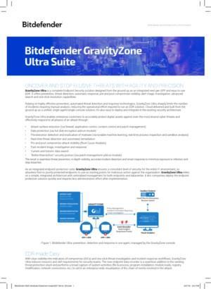 Bitdefender UltraSuite Datasheet EN