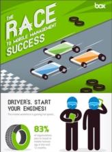 Infographic: De race voor mobiel succes