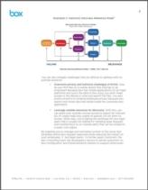 Veiligheidsuitdagingen rondom Distributed Computing aanpakken