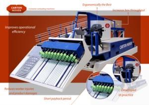 CartonMover SEMI AUTOMAAT, lossysteem voor dozen met een zeer hoge output