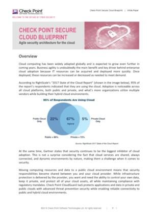CHECK POINT SECURE CLOUD BLUEPRINT: Agile security architecture for the cloud