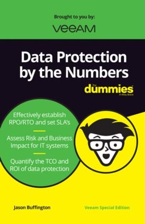 Data Protection by the numbers
