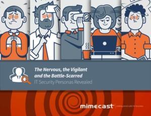 E-mailbeveiliging onderzocht: de 5 gezichten van IT-paraatheid