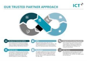 Vertrouwde partner aanpak