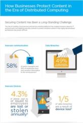 Infographic: hoe beveilig je gevoelige content?