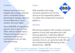 IAM BB - Individual Activity Monitoring to Ban Bedcentricity