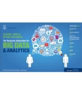 Big Data analytics is onmisbaar voor het aantrekken en behouden van (nieuwe) klanten