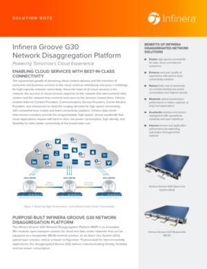 Infinera's Groove G30 Network Dissagregation Platform