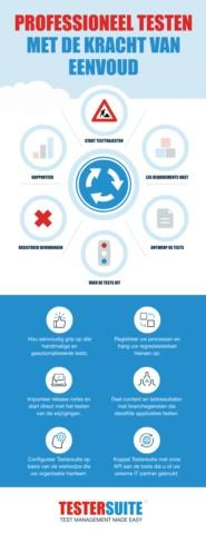 Infographic Testersuite