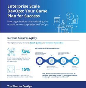 Hoe Enterprise DevOps iedere organisatie future-proof kan maken