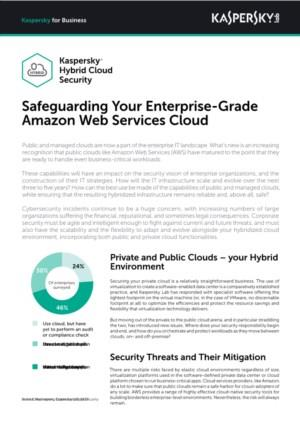 Amazon Web Services (AWS) beveiligen