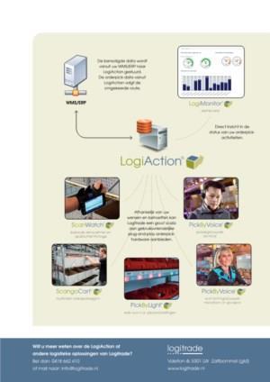 LogiAction Slim, snel en efficiënt orderpicken