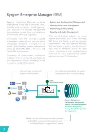 Multi-Platform Solutions by Sysgem