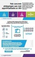 Pak concrete uitdagingen aan met appvirtualisatie en VDI