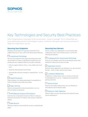 Checklist: How to Stop Ransomware