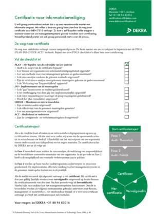 Certificatie tegen NEN 7510