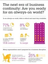Business continuity: bent u klaar voor een always-on wereld?