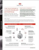 Strategie voor een succesvolle cloud-enabled organisatie