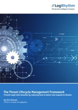 Threat Lifecycle Management Framework
