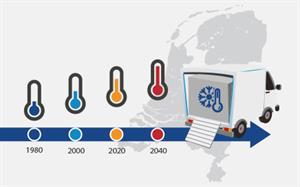 Global warming verplicht tot investering in de cold chain