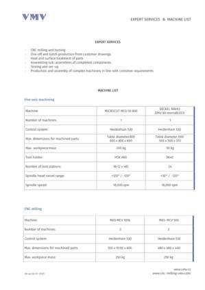 VMV - Expert Services & Machine List