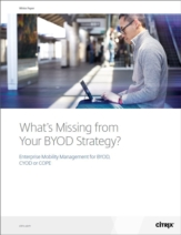 Wat ontbreekt er in uw BYOD-strategie?