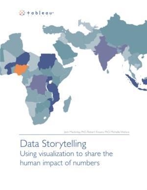 Storytelling, zo vergroot het de impact van uw data