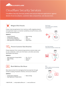 Cloudflare Security Services Overview