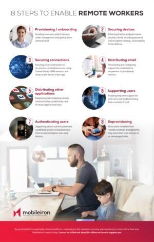 8 stappen om werknemers in staat te stellen om op afstand productief en veilig te kunnen werken