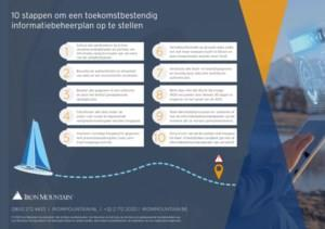 10 stappen om een toekomstbestendig informatiebeheerplan op te stellen