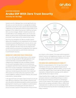 Zero Trust Security Solution Overview