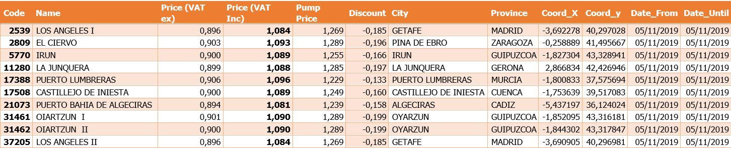 daily-price-3_11_2019.jpg
