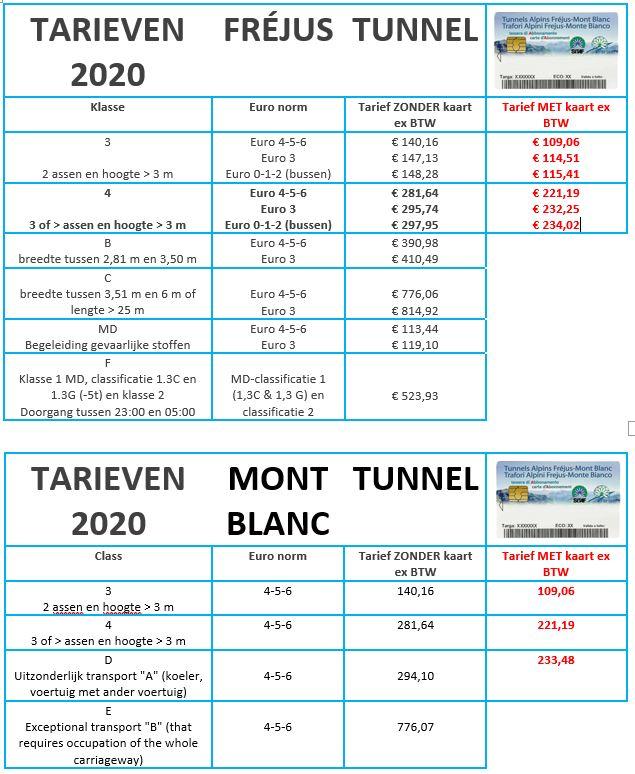 nl-tunnel-frejus-en-mont-blanc-costs-2020.jpg